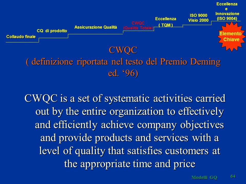 CWQC ( definizione riportata nel testo del Premio Deming ed. '96)