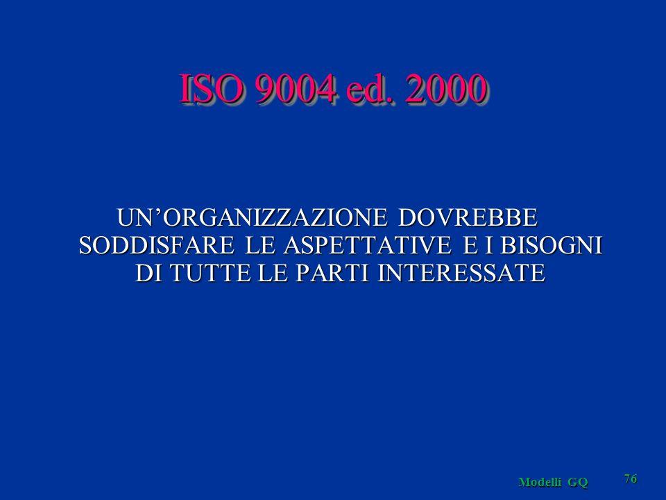 ISO 9004 ed. 2000 UN'ORGANIZZAZIONE DOVREBBE SODDISFARE LE ASPETTATIVE E I BISOGNI DI TUTTE LE PARTI INTERESSATE.