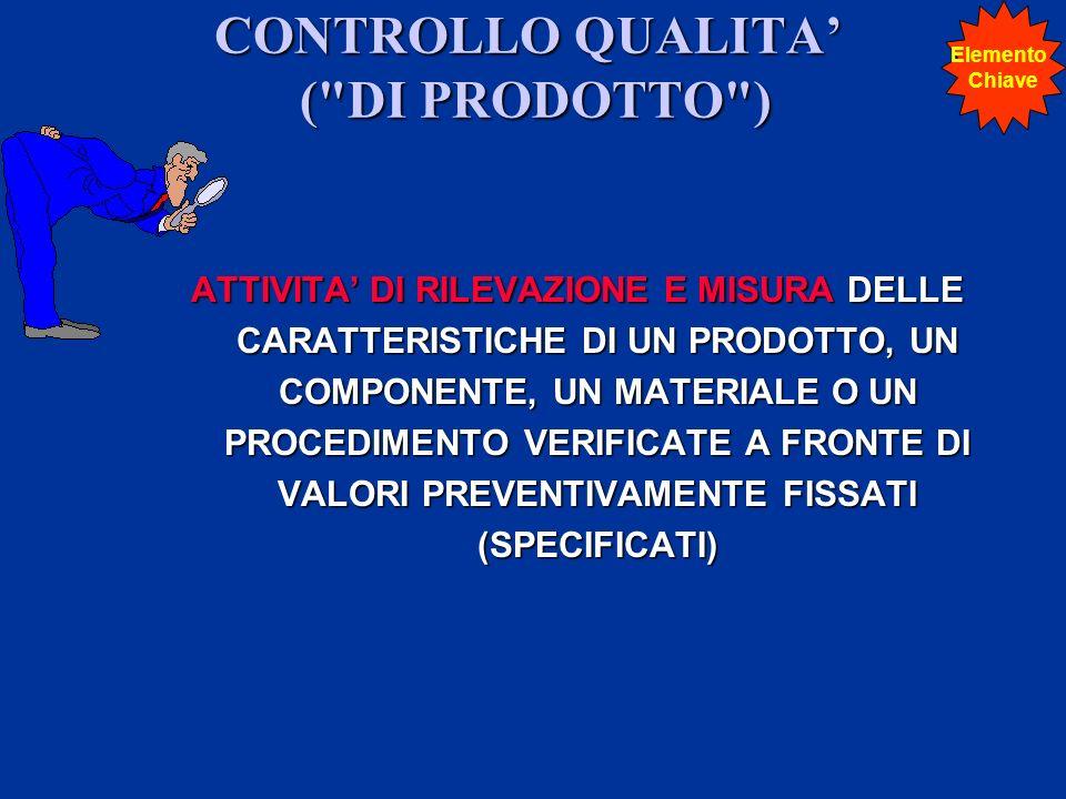 CONTROLLO QUALITA' ( DI PRODOTTO )