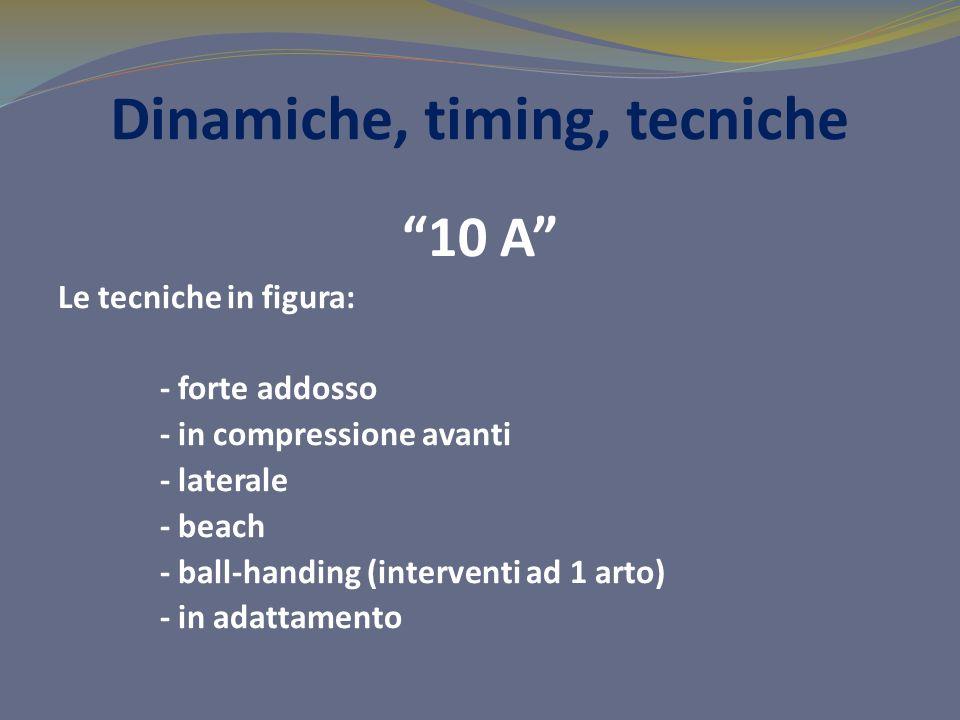 Dinamiche, timing, tecniche
