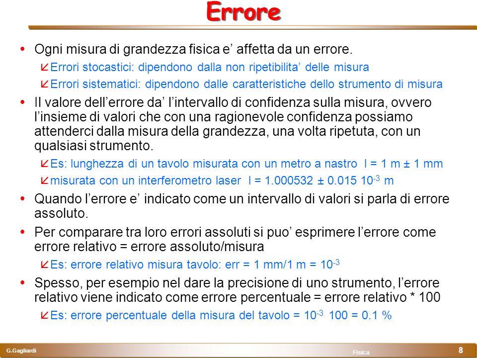 Errore Ogni misura di grandezza fisica e' affetta da un errore.