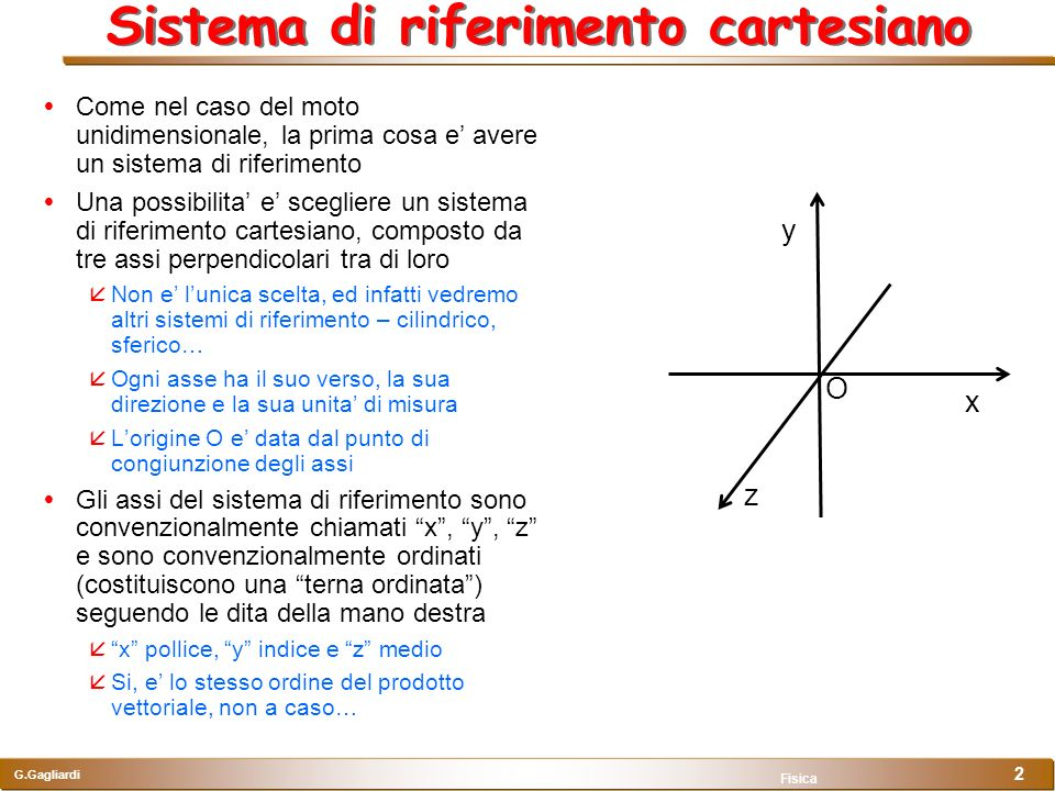 Sistema di riferimento cartesiano