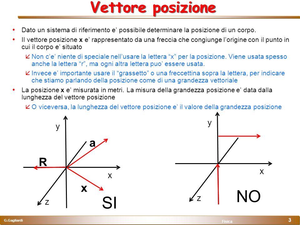 NO SI Vettore posizione a R y y x x z z