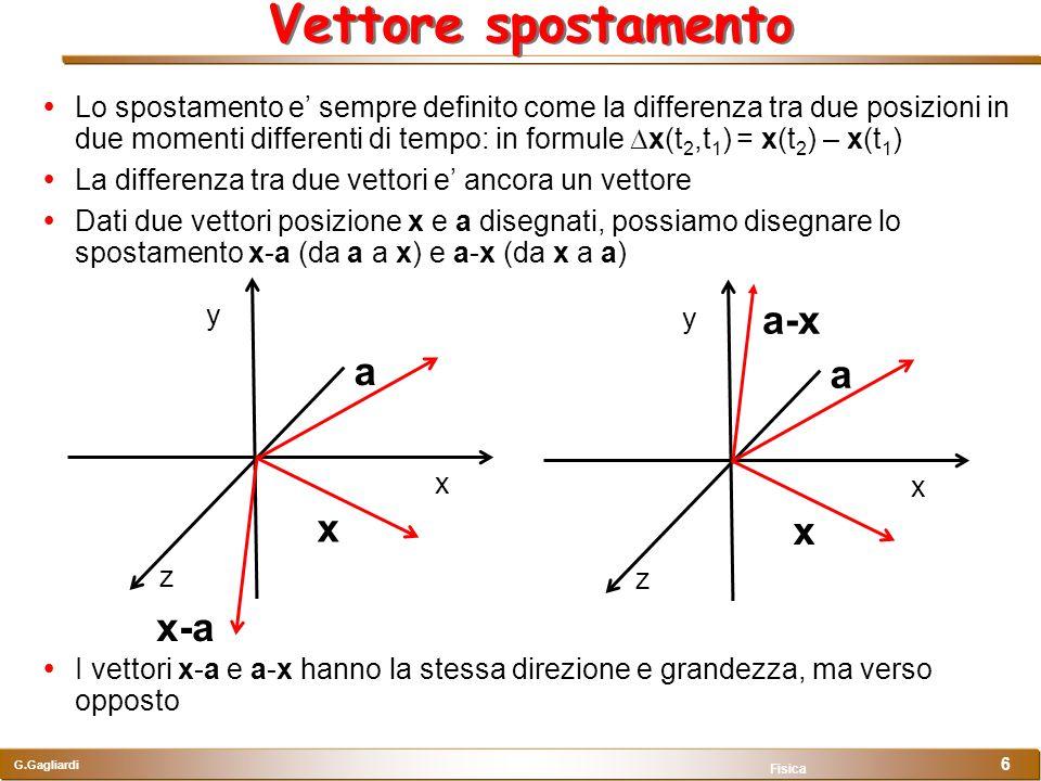 Vettore spostamento a-x a a x x-a
