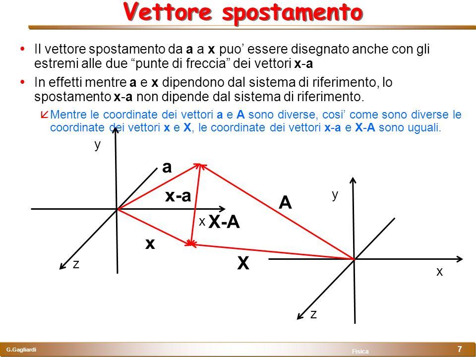 Vettore spostamento a x-a A X-A x X