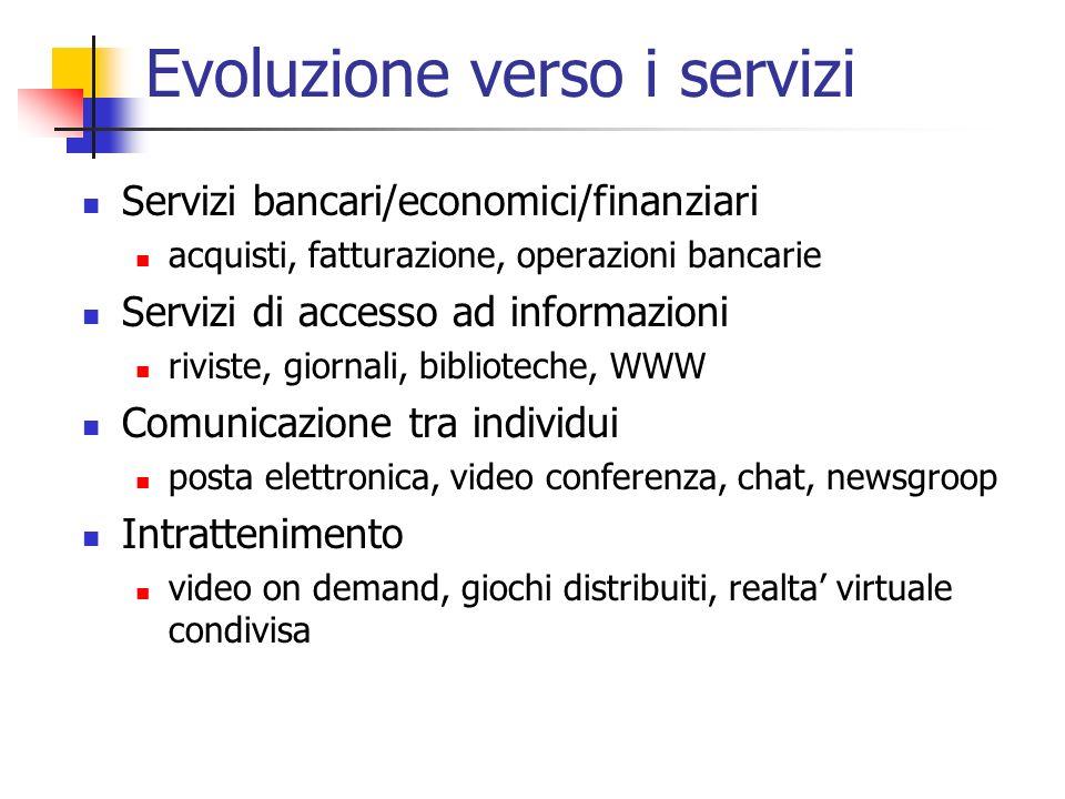 Evoluzione verso i servizi
