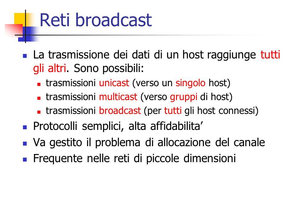 Reti broadcast La trasmissione dei dati di un host raggiunge tutti gli altri. Sono possibili: trasmissioni unicast (verso un singolo host)