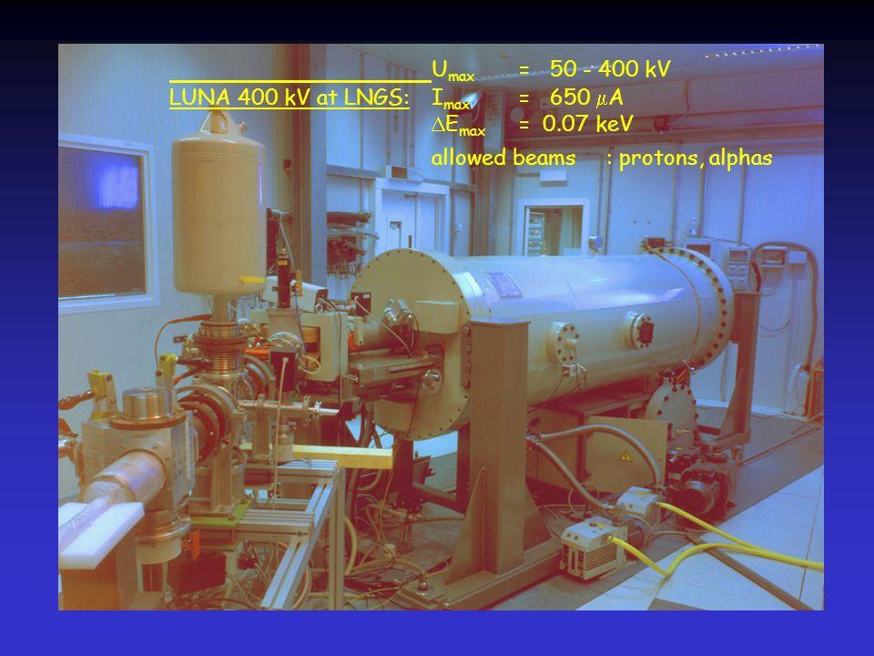 LUNA II Foto Umax = 50 - 400 kV LUNA 400 kV at LNGS: Imax = 650 A