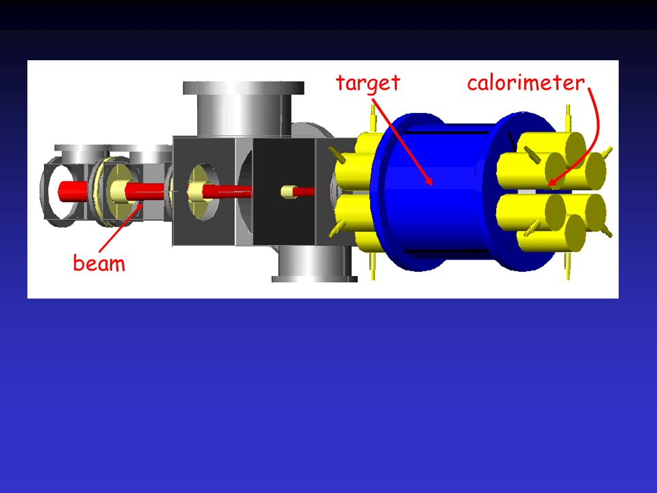target beam calorimeter