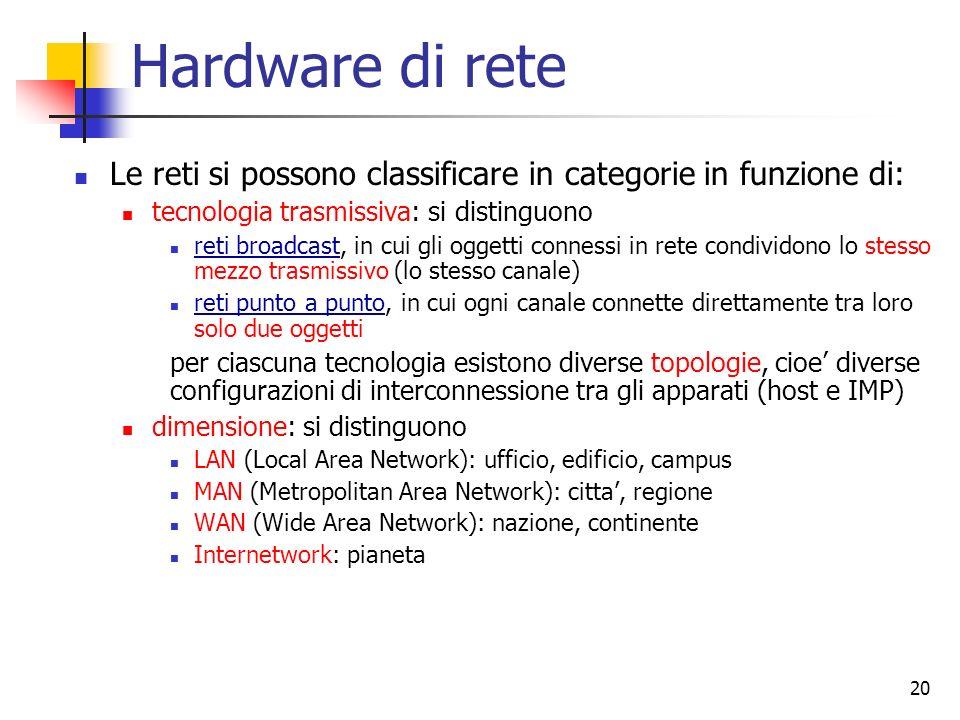 Hardware di rete Le reti si possono classificare in categorie in funzione di: tecnologia trasmissiva: si distinguono.
