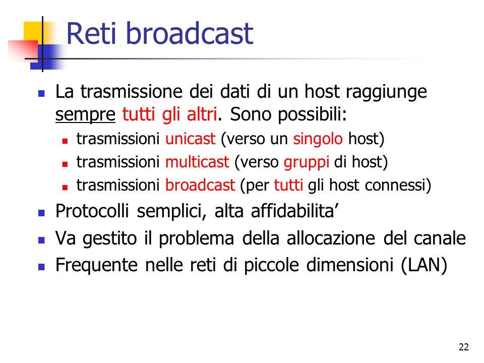 Reti broadcast La trasmissione dei dati di un host raggiunge sempre tutti gli altri. Sono possibili: