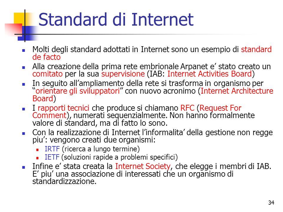 Standard di Internet Molti degli standard adottati in Internet sono un esempio di standard de facto.