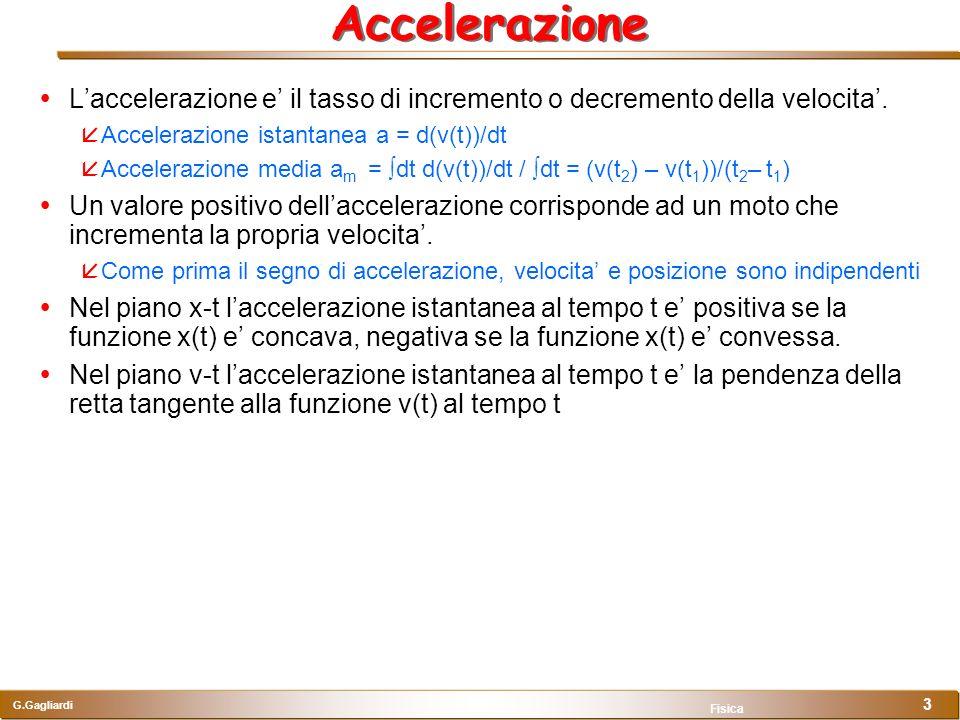 Accelerazione L'accelerazione e' il tasso di incremento o decremento della velocita'. Accelerazione istantanea a = d(v(t))/dt.