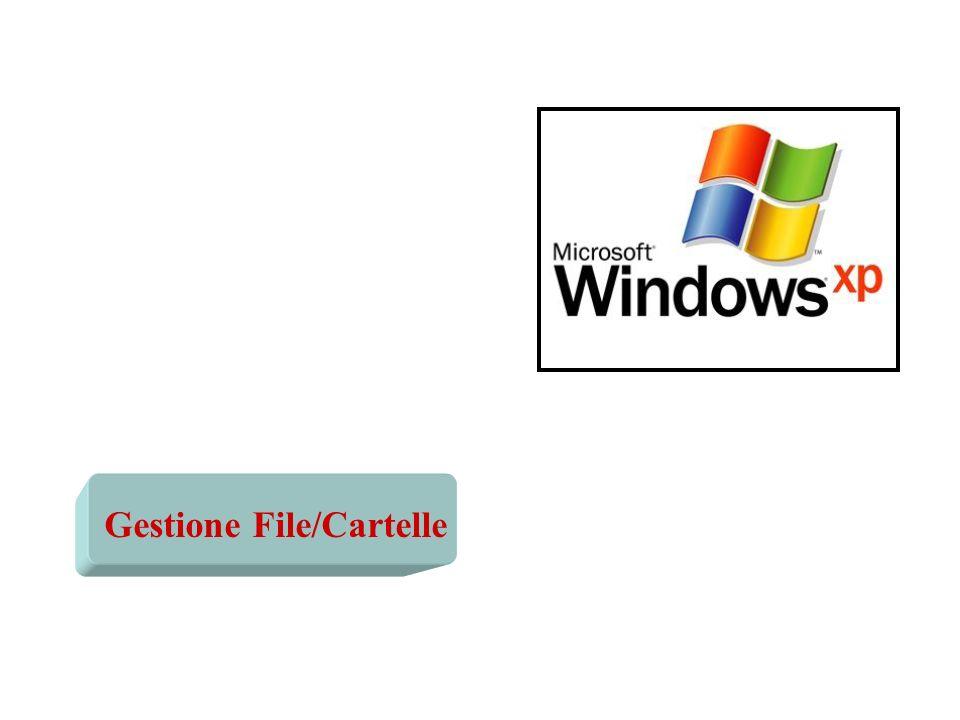 Gestione File/Cartelle