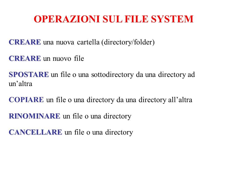 OPERAZIONI SUL FILE SYSTEM