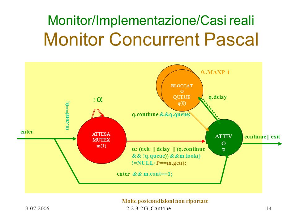 Monitor Concurrent Pascal