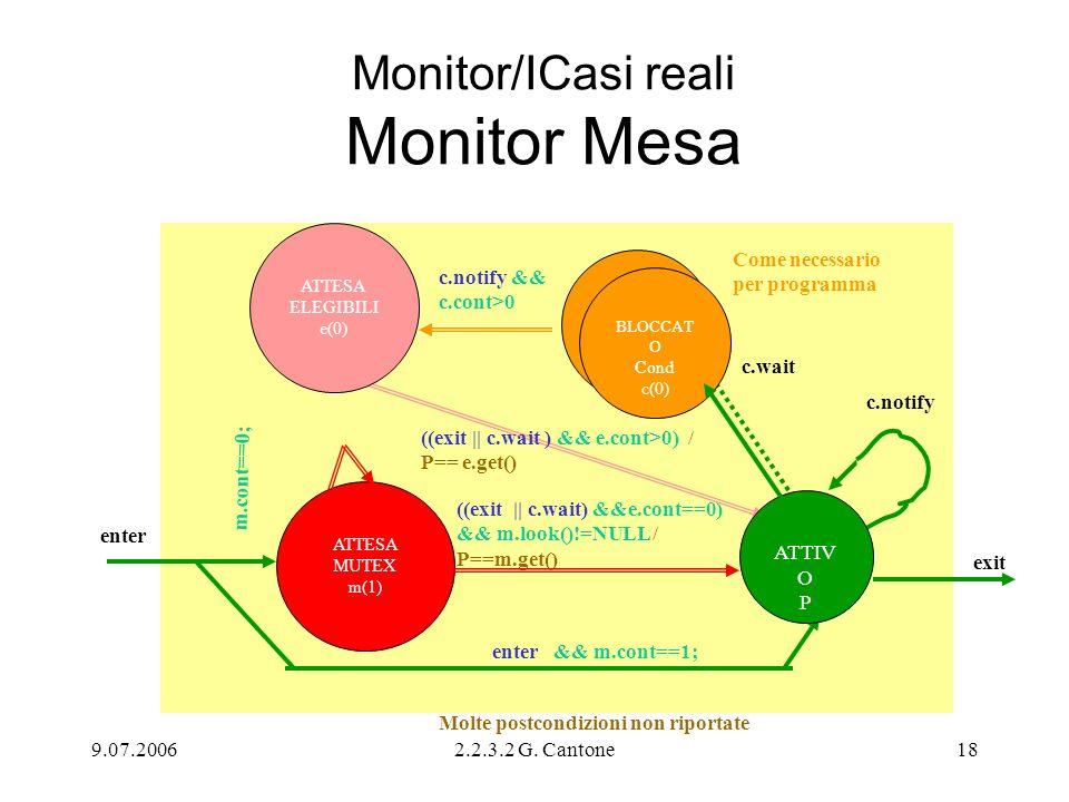 Monitor Mesa Monitor/ICasi reali Come necessario per programma
