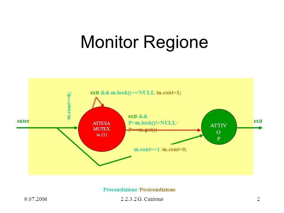 Monitor Regione enter ATTIVO P exit && P=m.look()!=NULL / P==m.get();