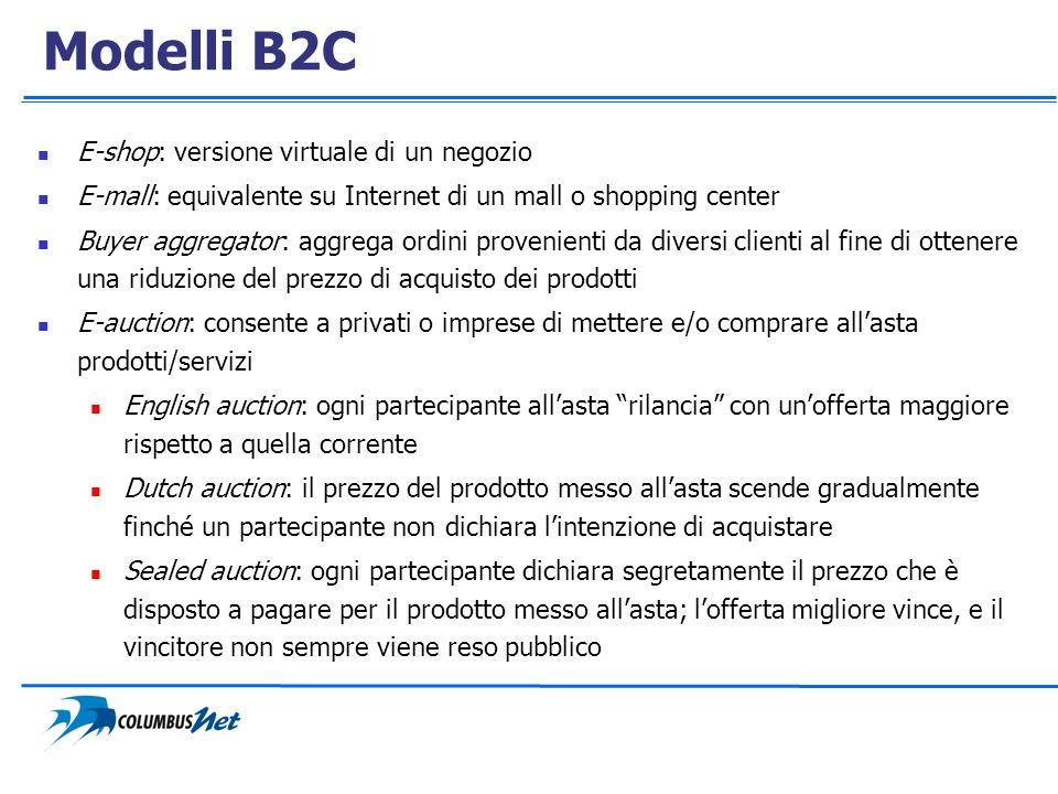 Modelli B2C E-shop: versione virtuale di un negozio