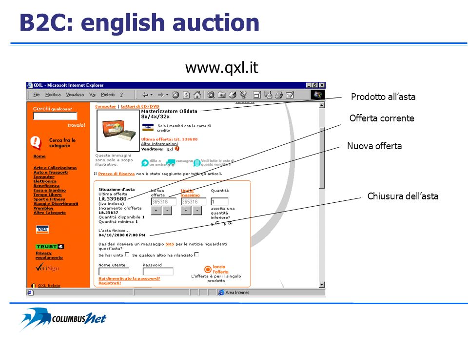 B2C: english auction www.qxl.it Prodotto all'asta Offerta corrente