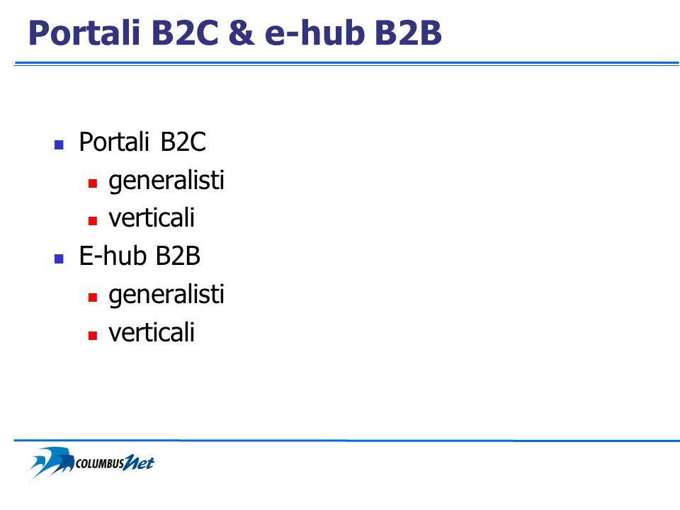 Portali B2C & e-hub B2B Portali B2C generalisti verticali E-hub B2B
