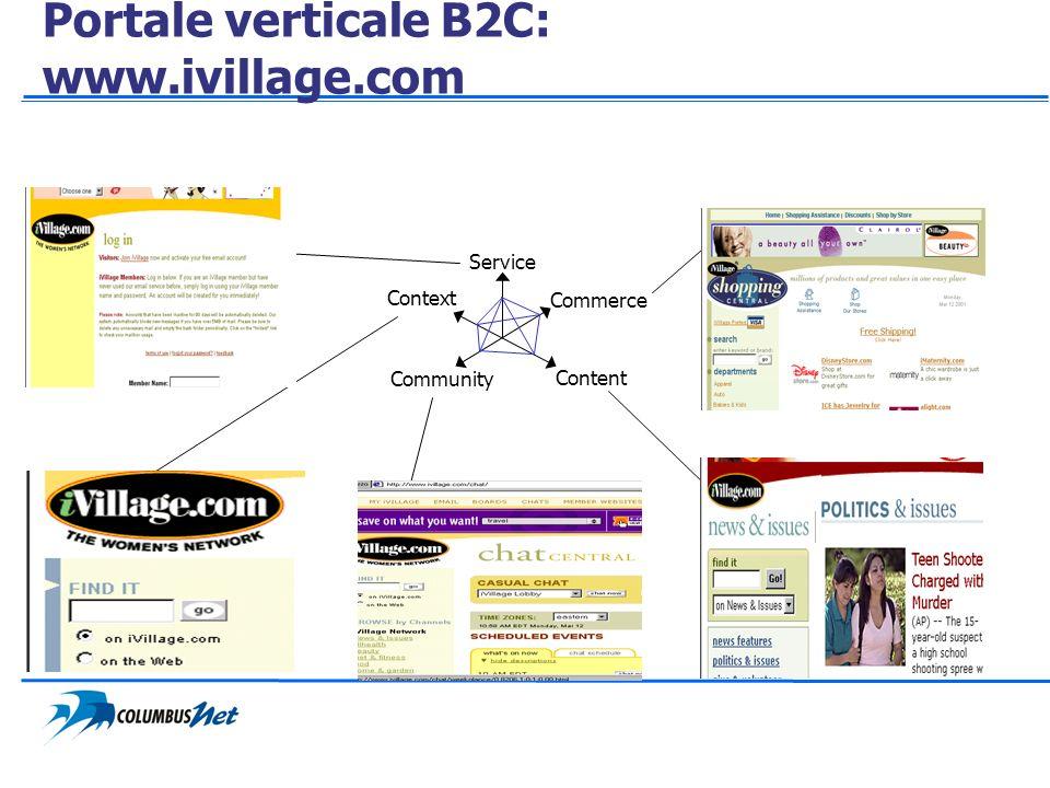 Portale verticale B2C: www.ivillage.com