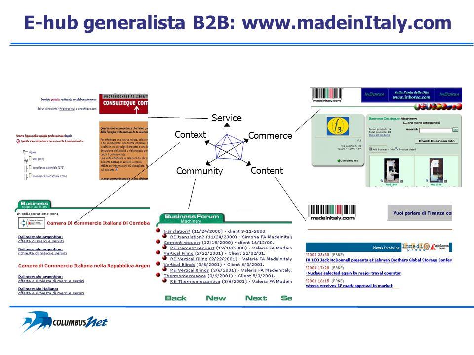 E-hub generalista B2B: www.madeinItaly.com