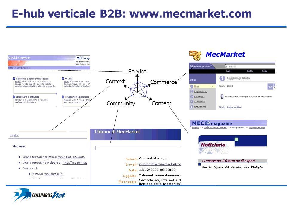 E-hub verticale B2B: www.mecmarket.com