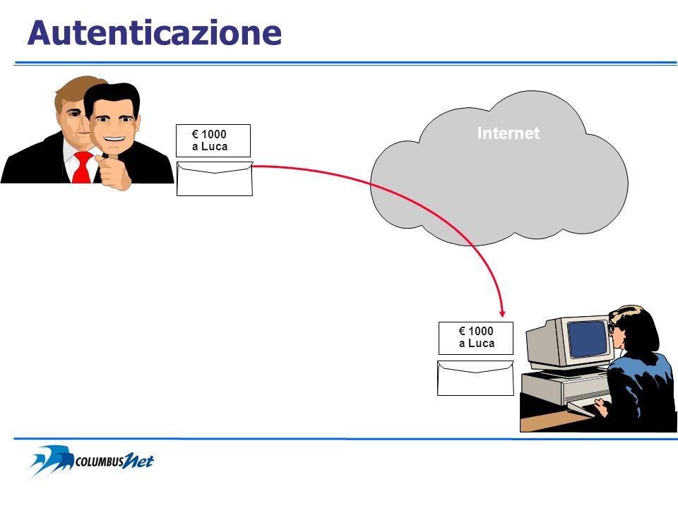 Autenticazione Internet € 1000 a Luca € 1000 a Luca