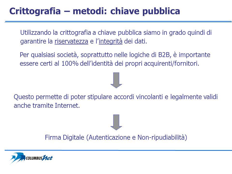 Crittografia – metodi: chiave pubblica