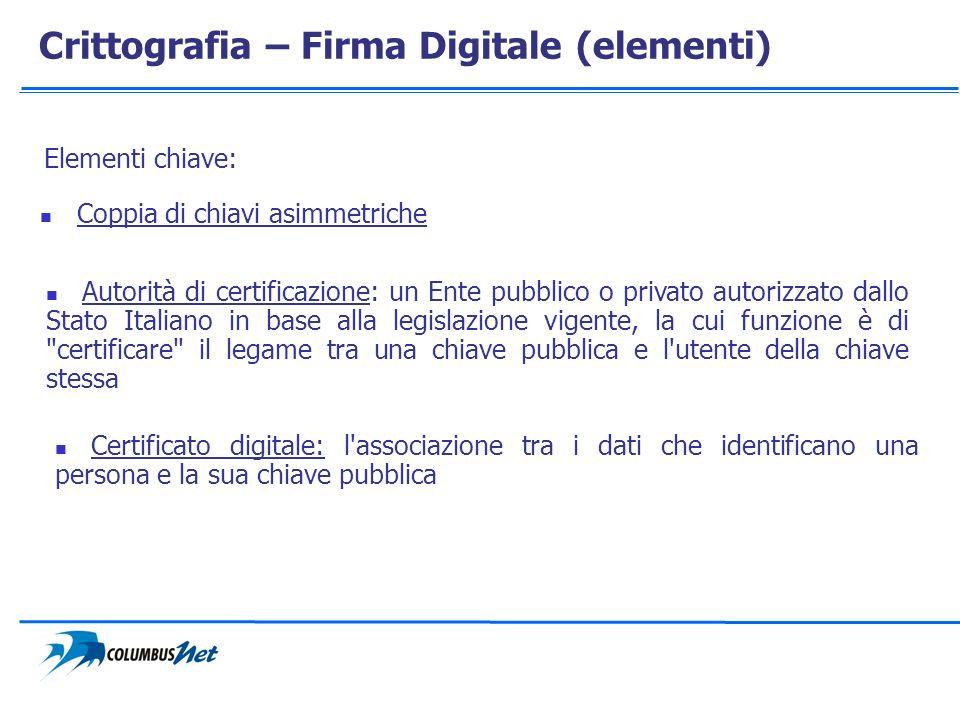 Crittografia – Firma Digitale (elementi)