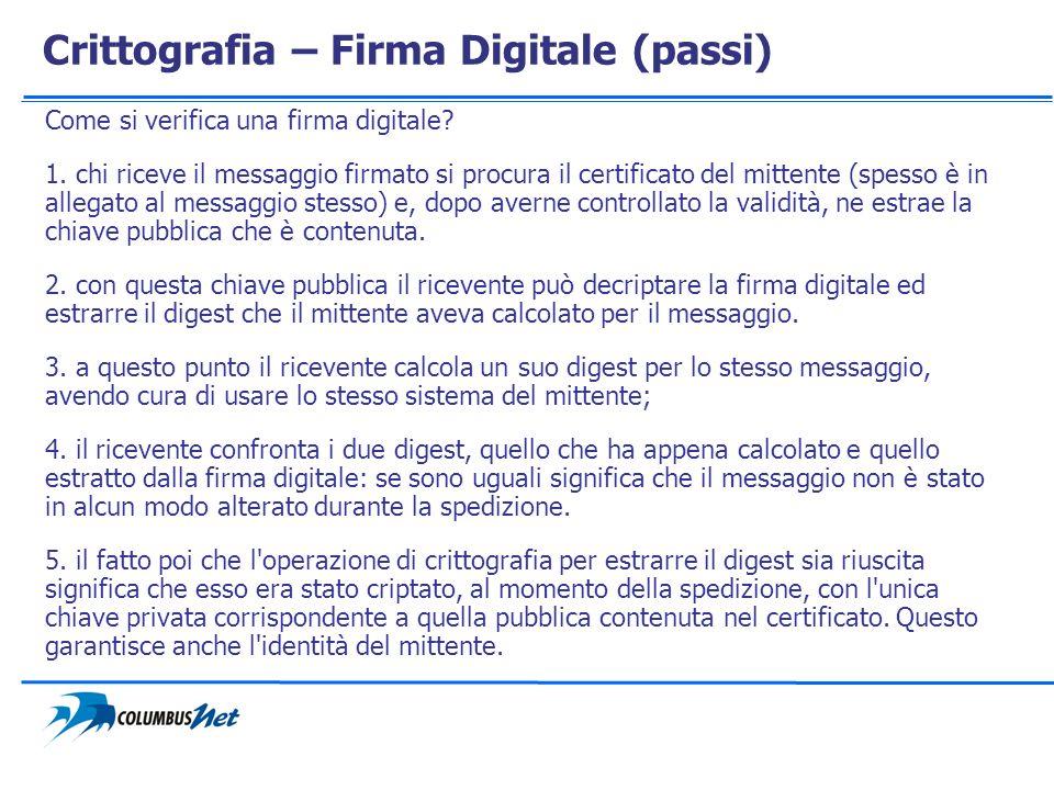 Crittografia – Firma Digitale (passi)