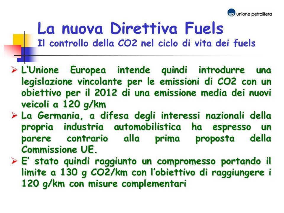 La nuova Direttiva Fuels Il controllo della CO2 nel ciclo di vita dei fuels