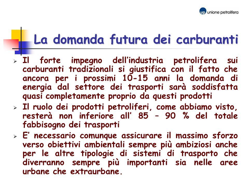 La domanda futura dei carburanti