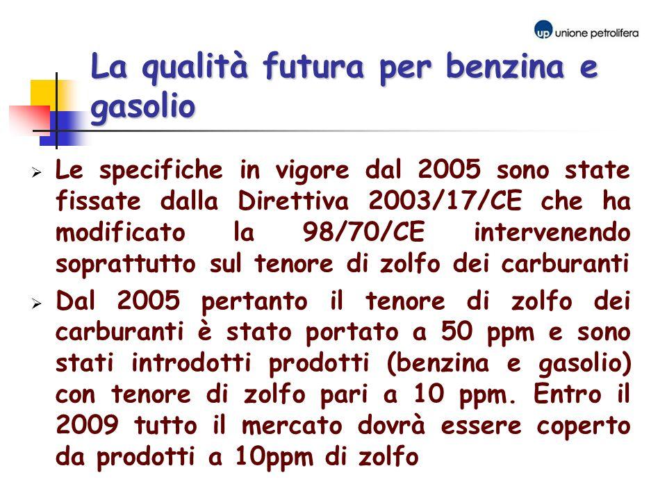 La qualità futura per benzina e gasolio