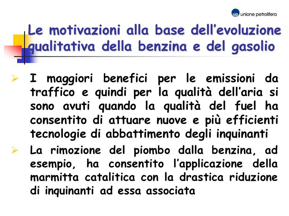 Le motivazioni alla base dell'evoluzione qualitativa della benzina e del gasolio