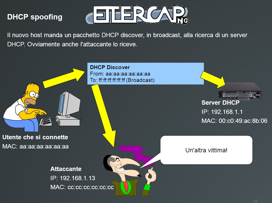 DHCP spoofing Il nuovo host manda un pacchetto DHCP discover, in broadcast, alla ricerca di un server DHCP. Ovviamente anche l attaccante lo riceve.