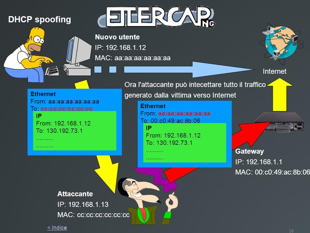 DHCP spoofing Nuovo utente IP: 192.168.1.12 MAC: aa:aa:aa:aa:aa:aa
