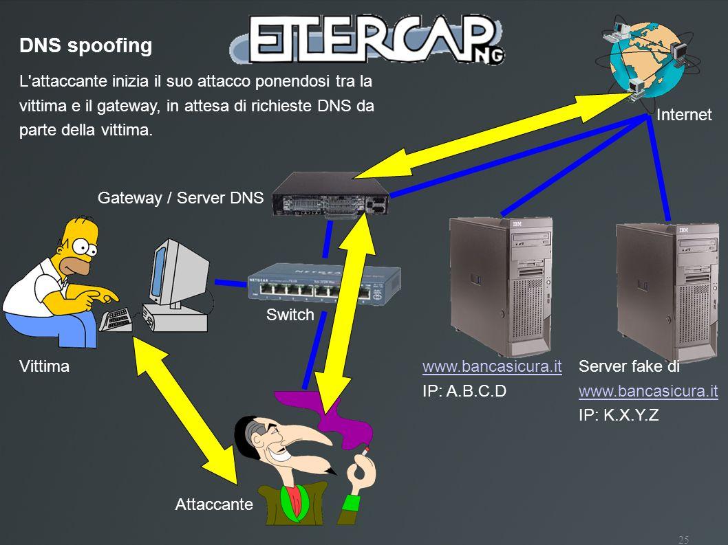 DNS spoofing L attaccante inizia il suo attacco ponendosi tra la vittima e il gateway, in attesa di richieste DNS da parte della vittima.