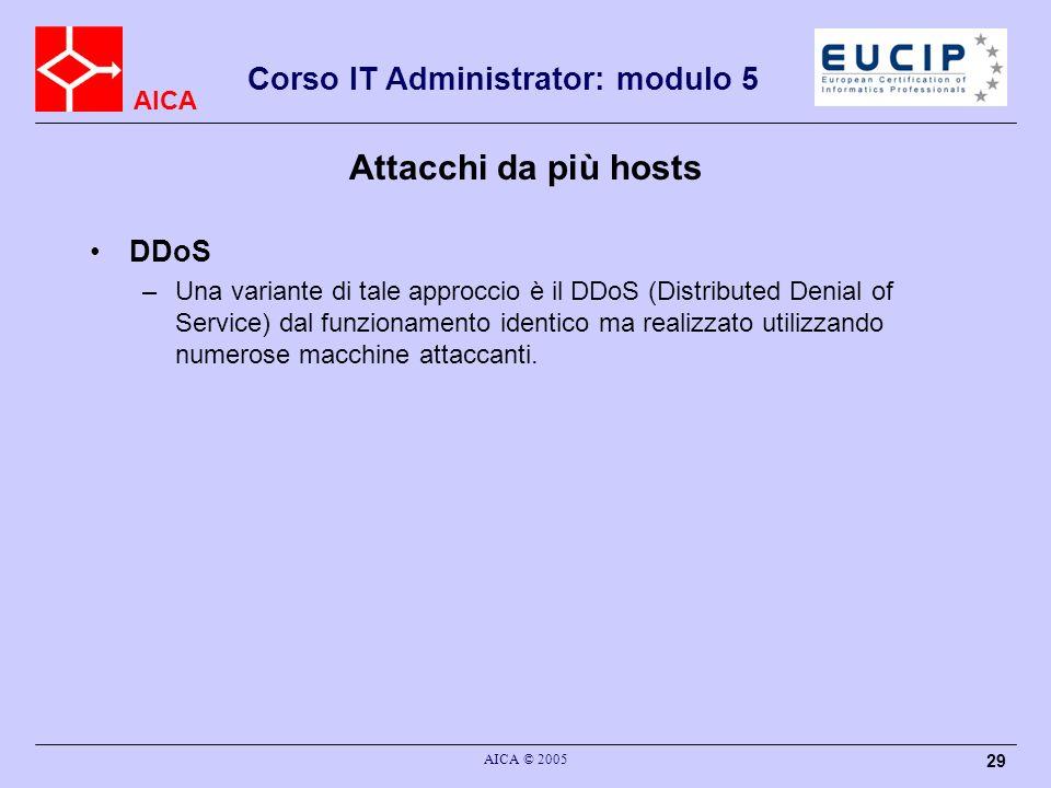 Attacchi da più hosts DDoS