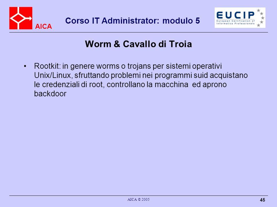 Worm & Cavallo di Troia