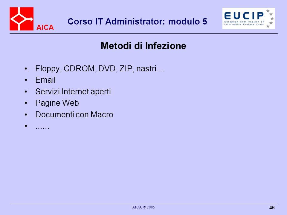Metodi di Infezione Floppy, CDROM, DVD, ZIP, nastri ... Email