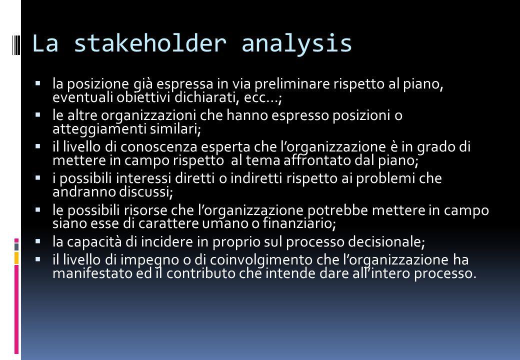 La stakeholder analysis