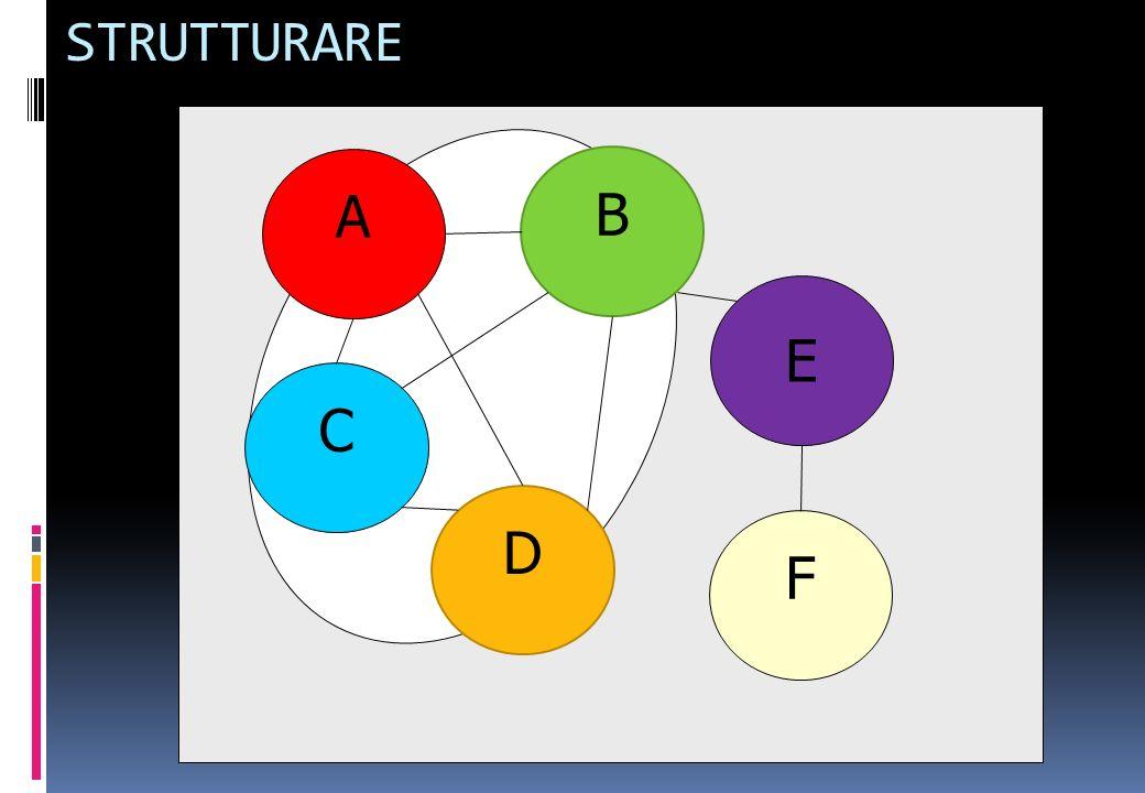 STRUTTURARE A C D B E F