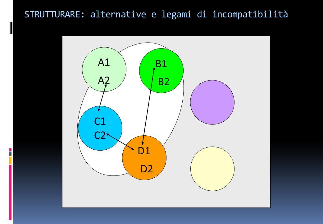 STRUTTURARE: alternative e legami di incompatibilità