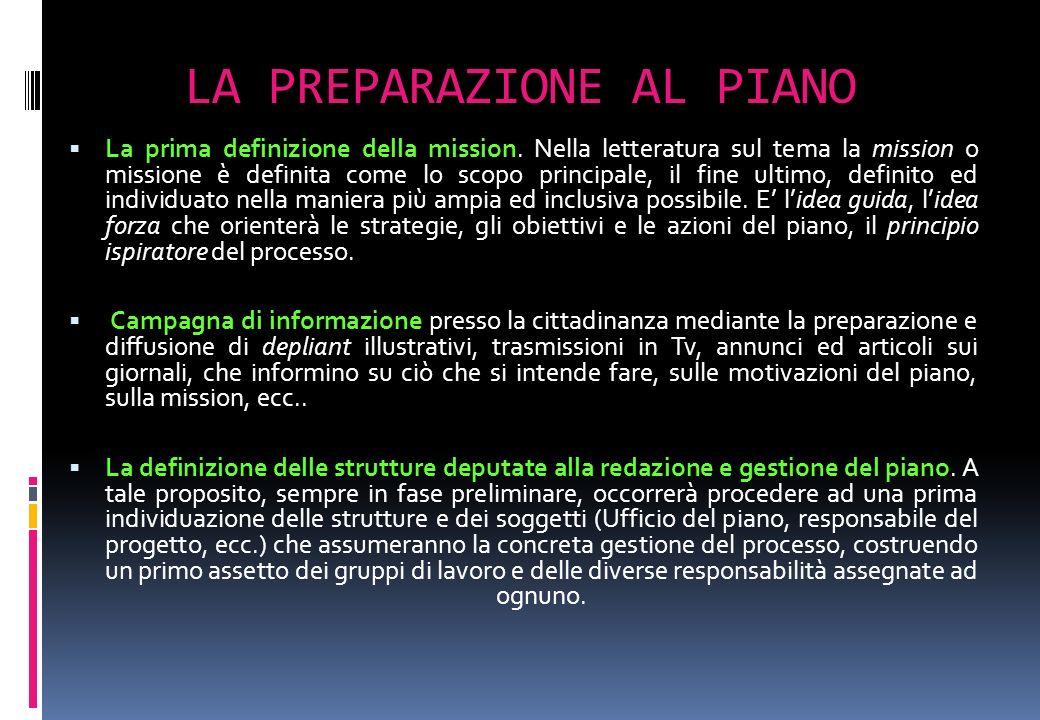 LA PREPARAZIONE AL PIANO