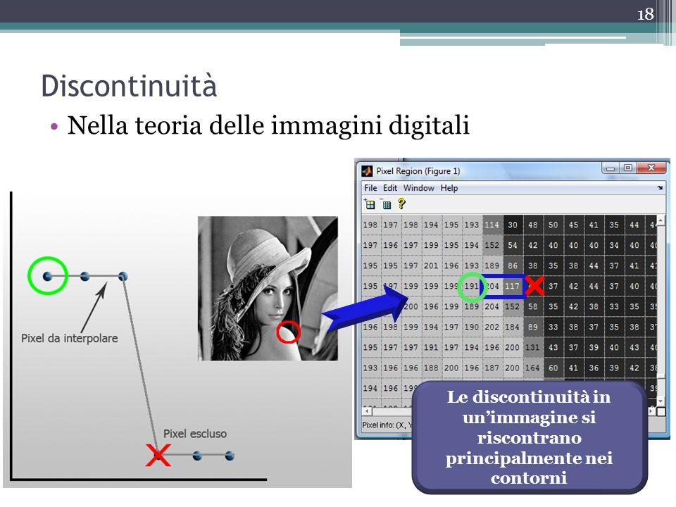 Discontinuità Nella teoria delle immagini digitali