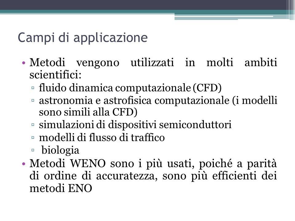 Campi di applicazione Metodi vengono utilizzati in molti ambiti scientifici: fluido dinamica computazionale (CFD)
