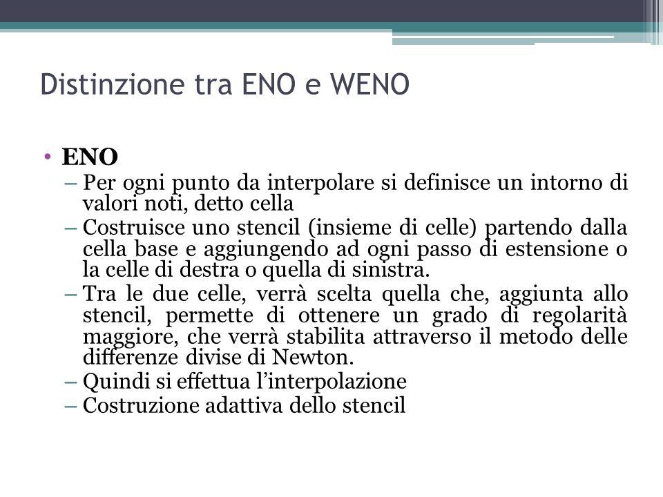 Distinzione tra ENO e WENO