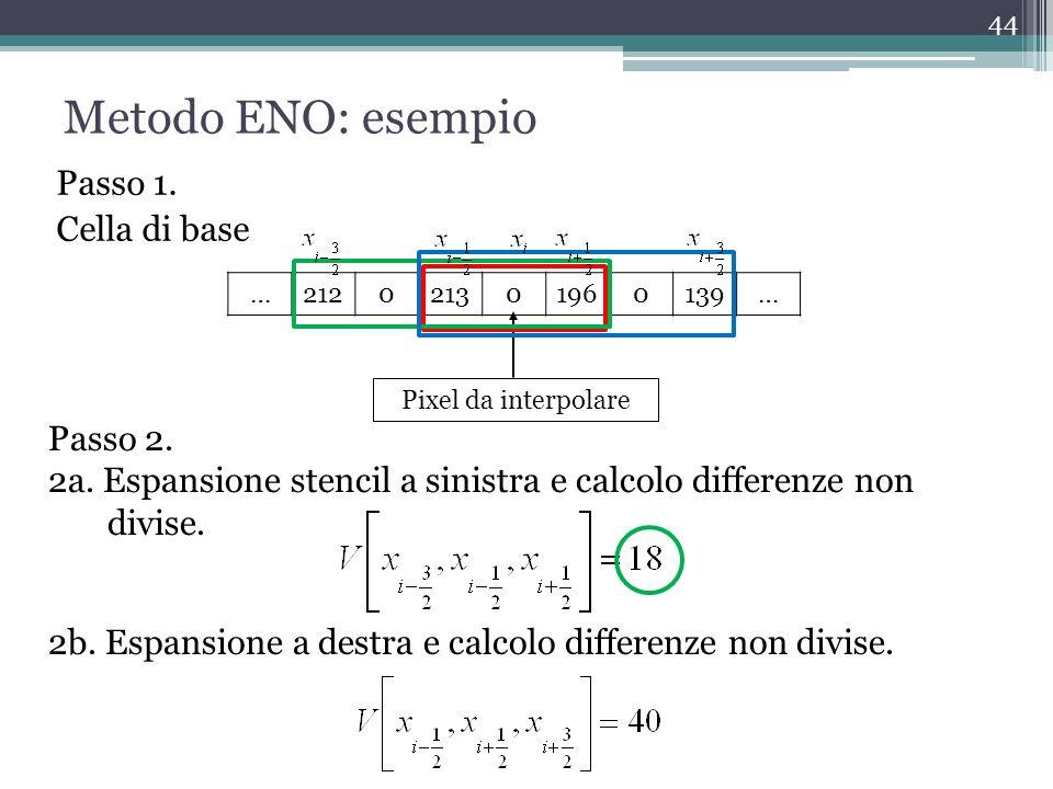 Metodo ENO: esempio Passo 1. Cella di base Passo 2.